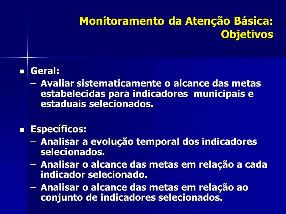 Monitoramento da Atenção Básica: Objetivos