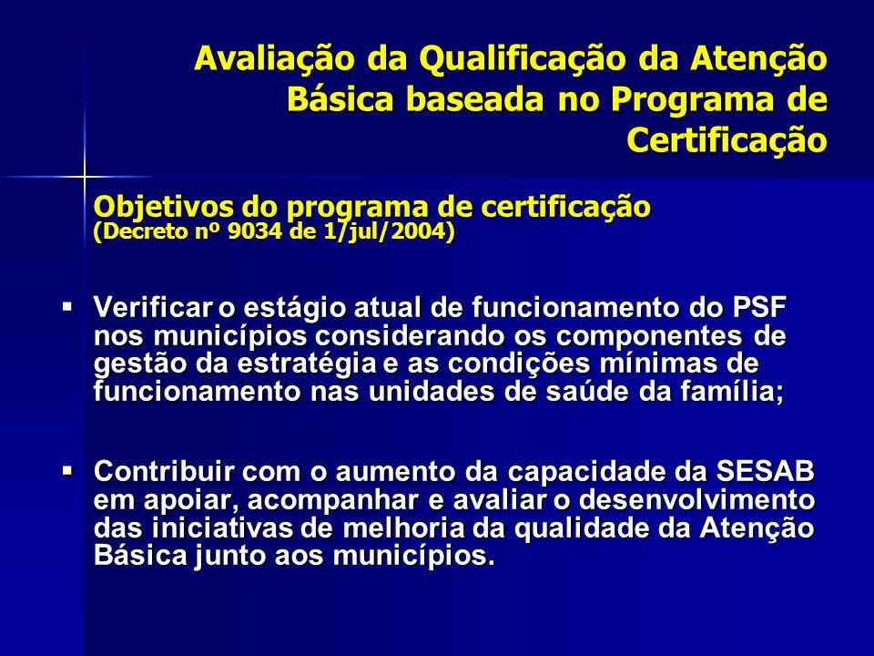 Avaliação da Qualificação da Atenção Básica baseada no Programa de Certificação