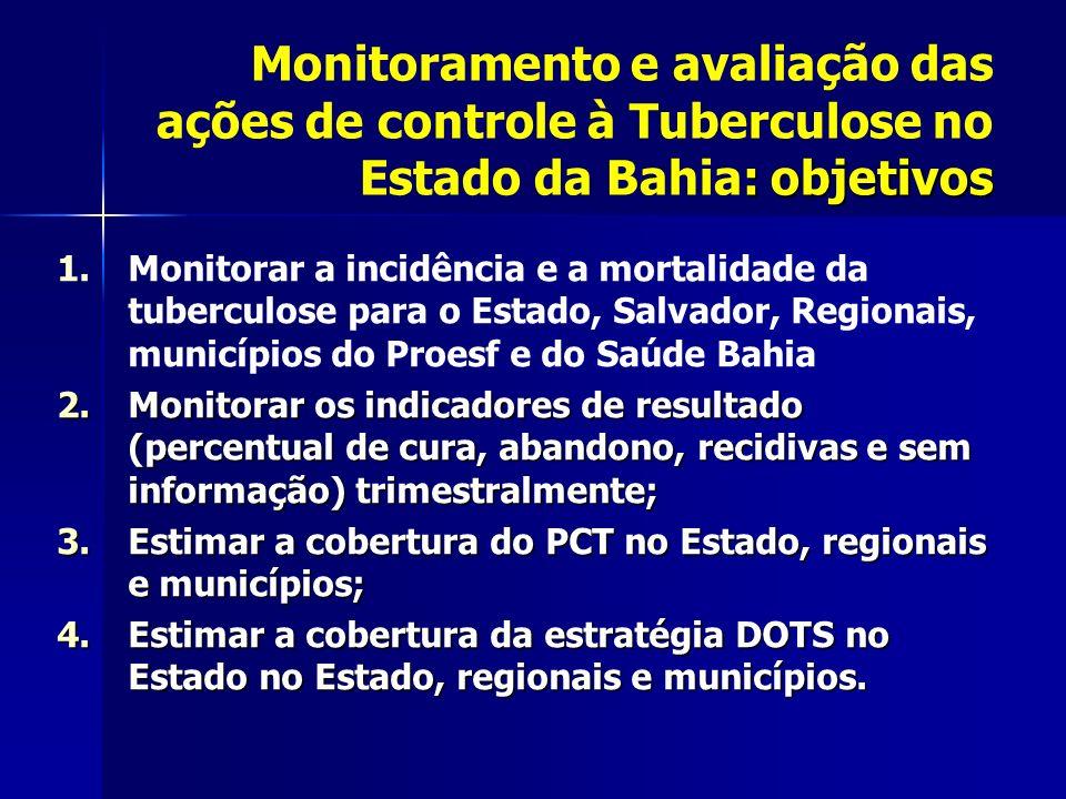 Monitoramento e avaliação das ações de controle à Tuberculose no Estado da Bahia: objetivos