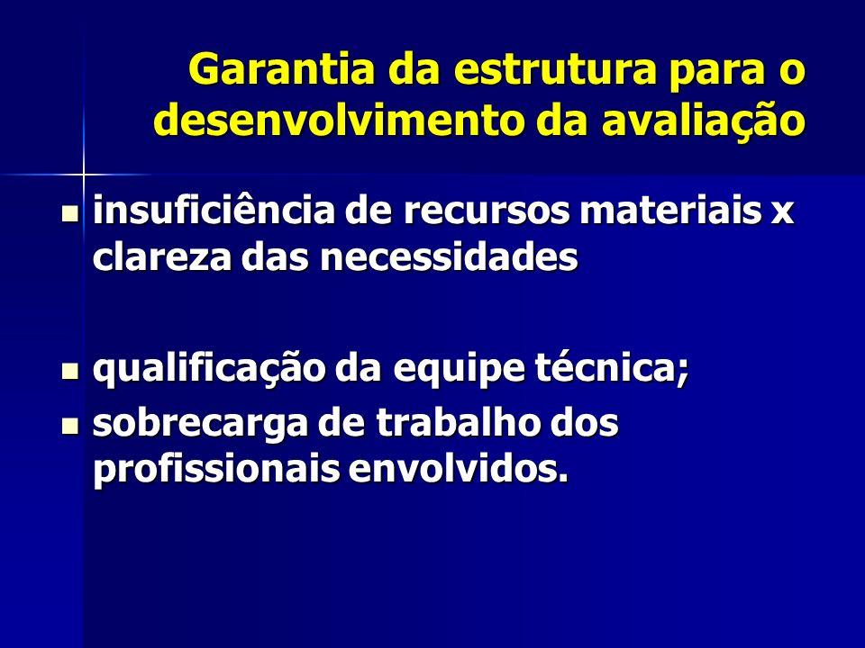 Garantia da estrutura para o desenvolvimento da avaliação