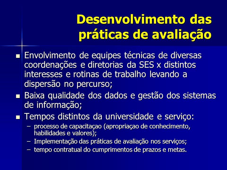 Desenvolvimento das práticas de avaliação