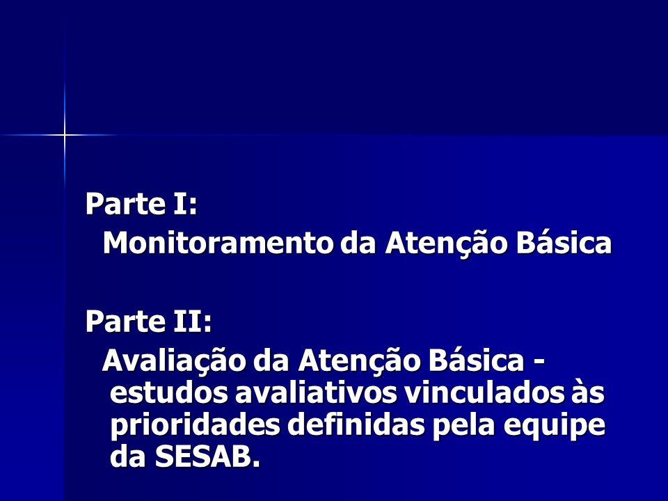 Parte I: Monitoramento da Atenção Básica. Parte II: