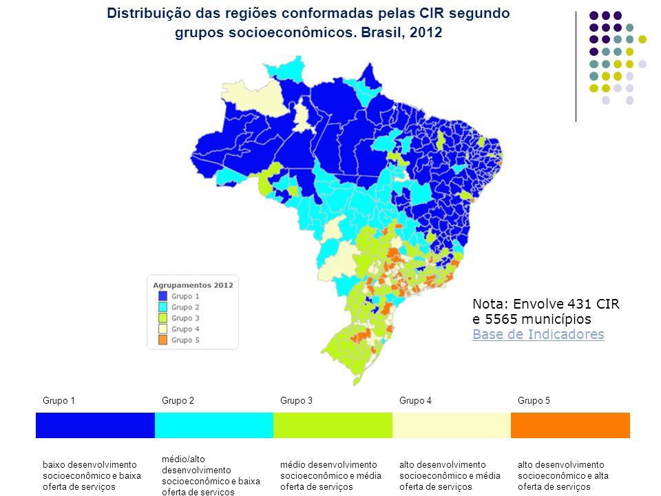 Distribuição das regiões conformadas pelas CIR segundo