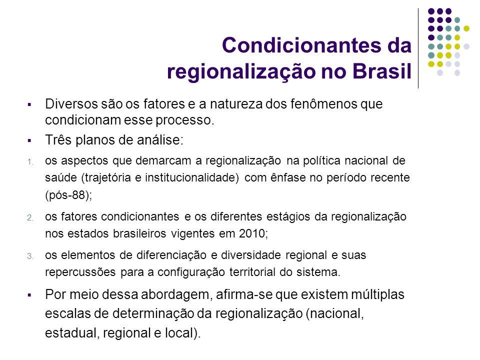Condicionantes da regionalização no Brasil