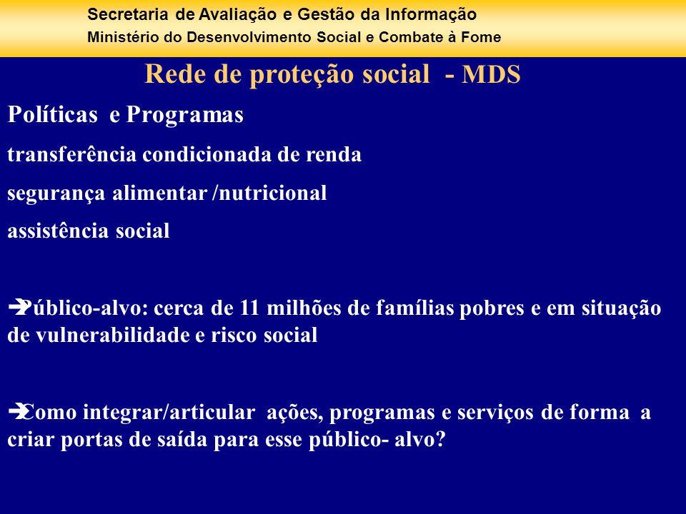 Rede de proteção social - MDS