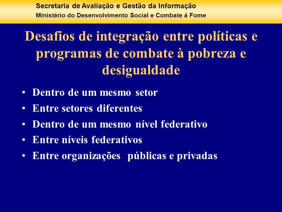 Desafios de integração entre políticas e programas de combate à pobreza e desigualdade