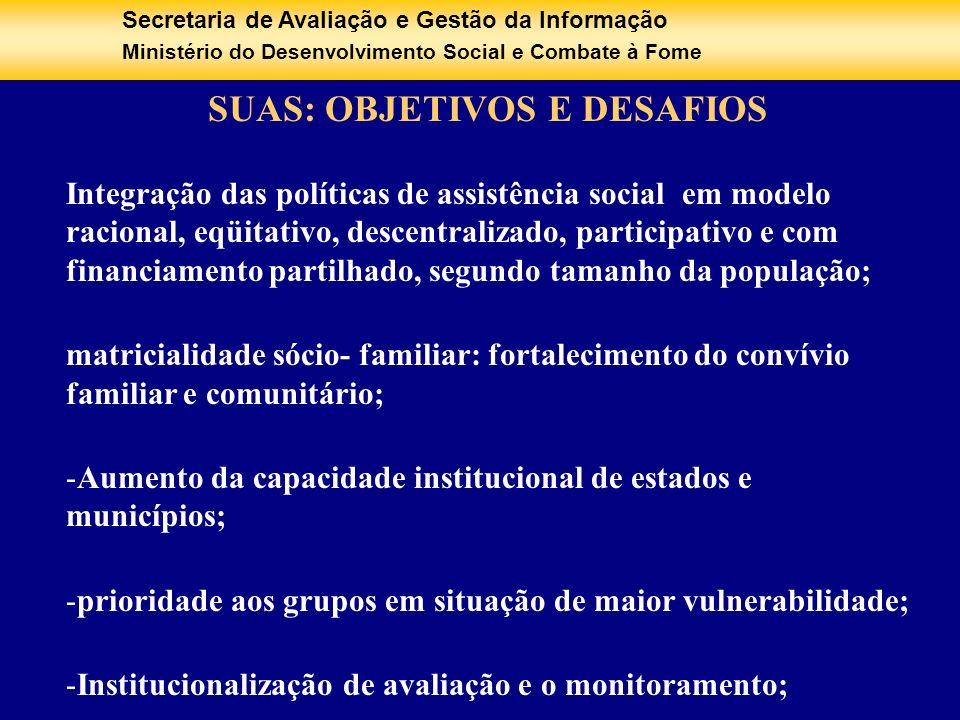 SUAS: OBJETIVOS E DESAFIOS