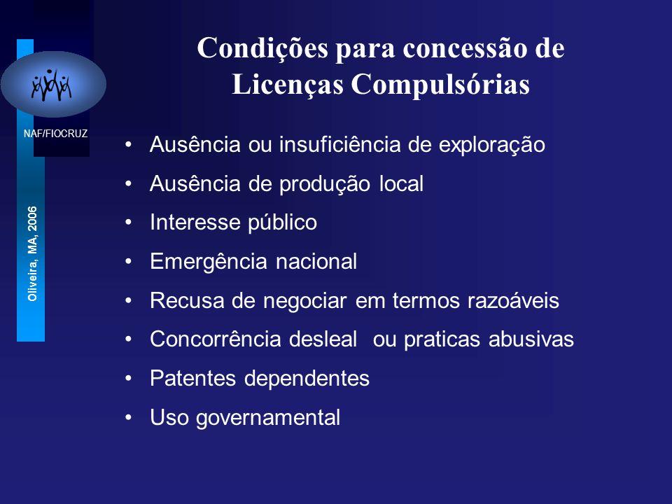 Condições para concessão de Licenças Compulsórias