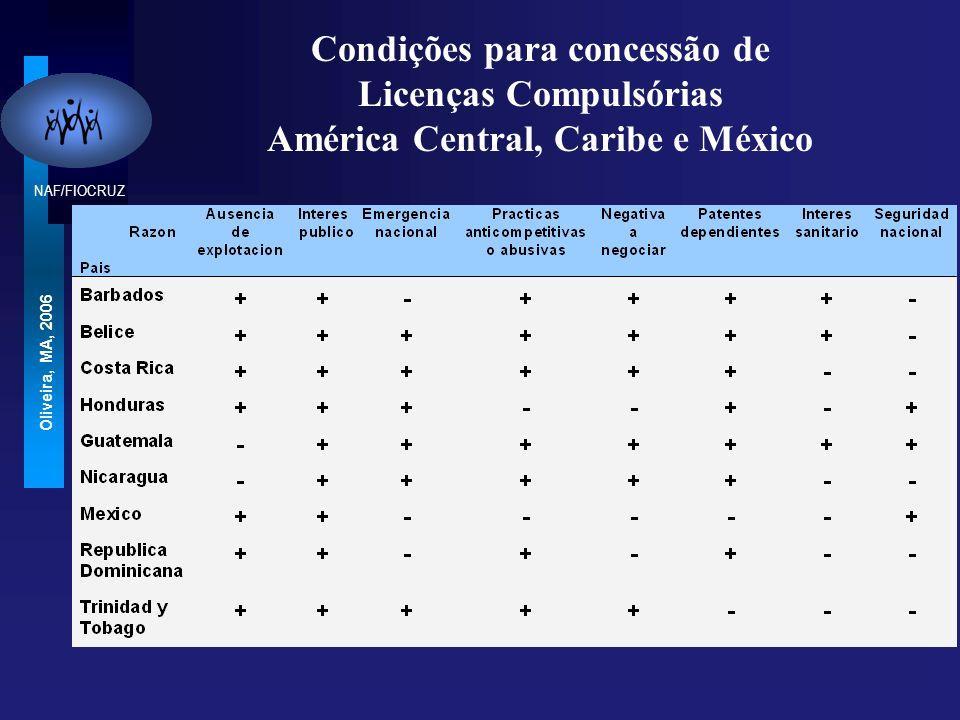 Condições para concessão de Licenças Compulsórias América Central, Caribe e México