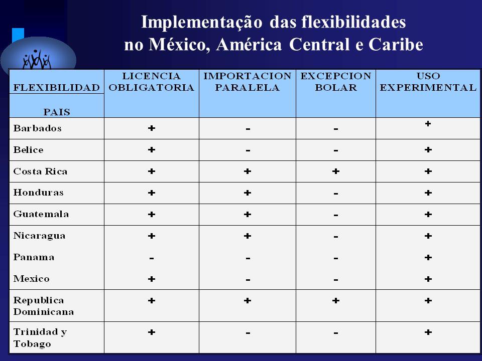 Implementação das flexibilidades no México, América Central e Caribe