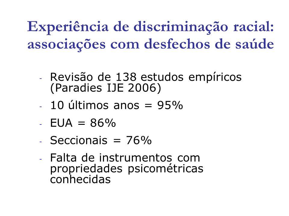 Experiência de discriminação racial: associações com desfechos de saúde