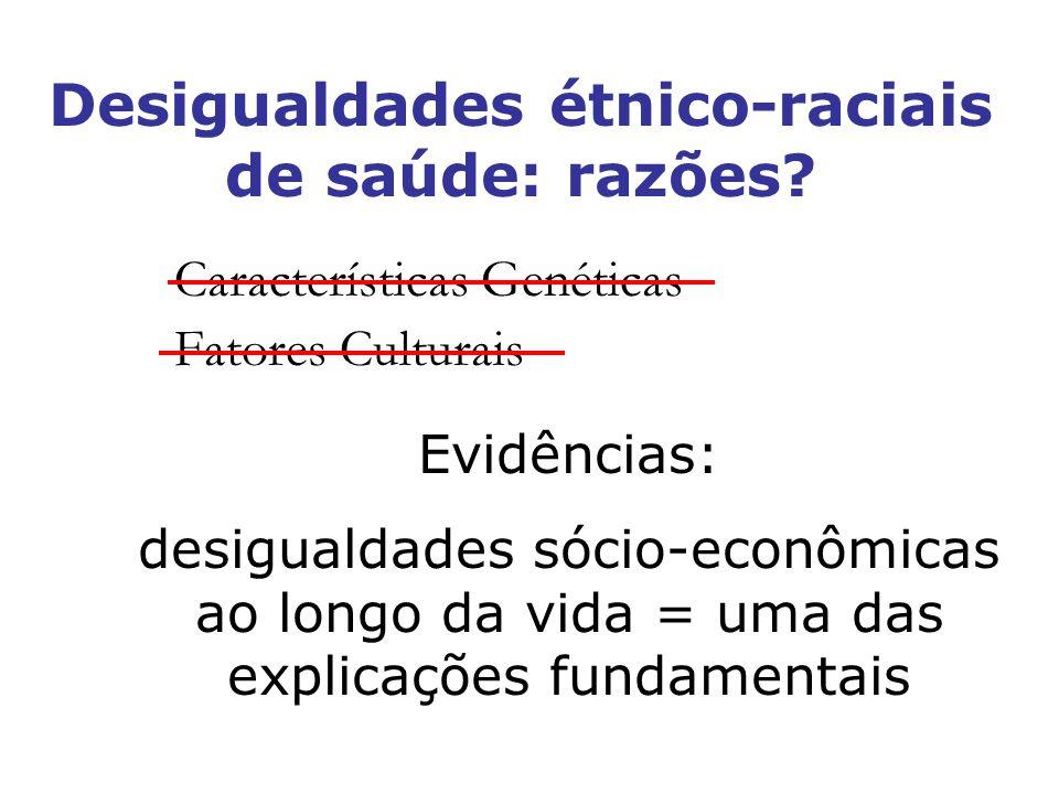 Desigualdades étnico-raciais de saúde: razões