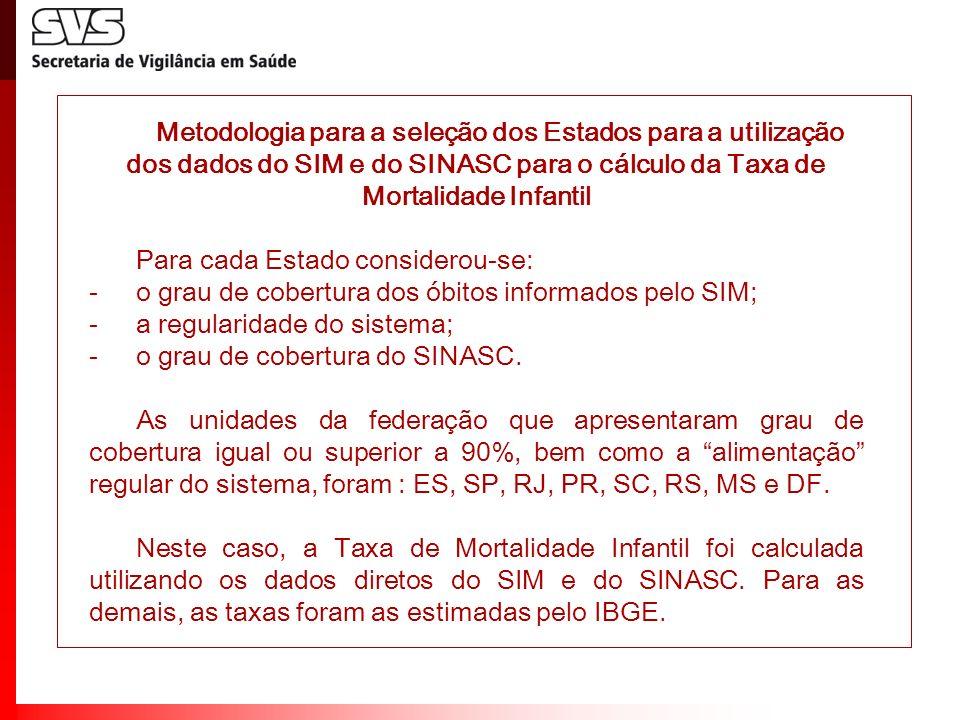 Metodologia para a seleção dos Estados para a utilização dos dados do SIM e do SINASC para o cálculo da Taxa de Mortalidade Infantil