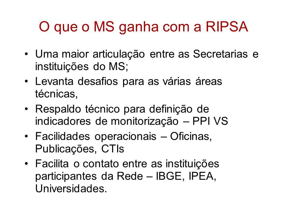 O que o MS ganha com a RIPSA