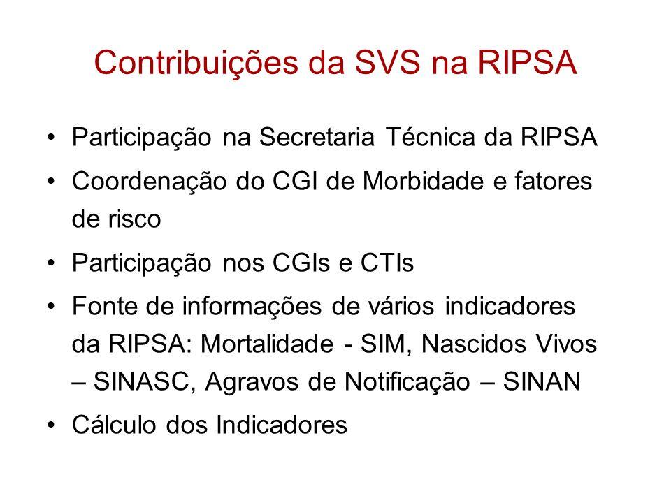 Contribuições da SVS na RIPSA