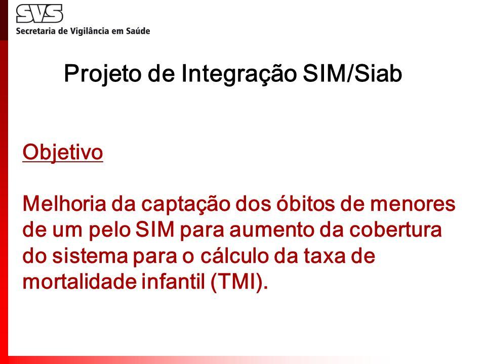 Projeto de Integração SIM/Siab