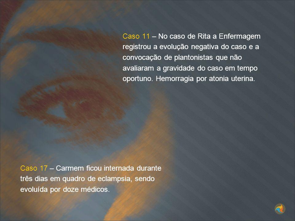 Caso 11 – No caso de Rita a Enfermagem registrou a evolução negativa do caso e a convocação de plantonistas que não avaliaram a gravidade do caso em tempo oportuno. Hemorragia por atonia uterina.