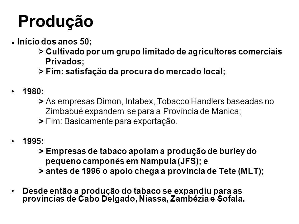 Produção ● Início dos anos 50; > Cultivado por um grupo limitado de agricultores comerciais. Privados;