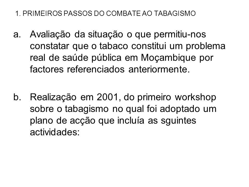 1. PRIMEIROS PASSOS DO COMBATE AO TABAGISMO