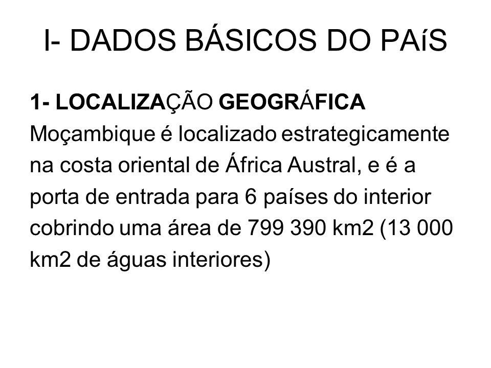 I- DADOS BÁSICOS DO PAíS