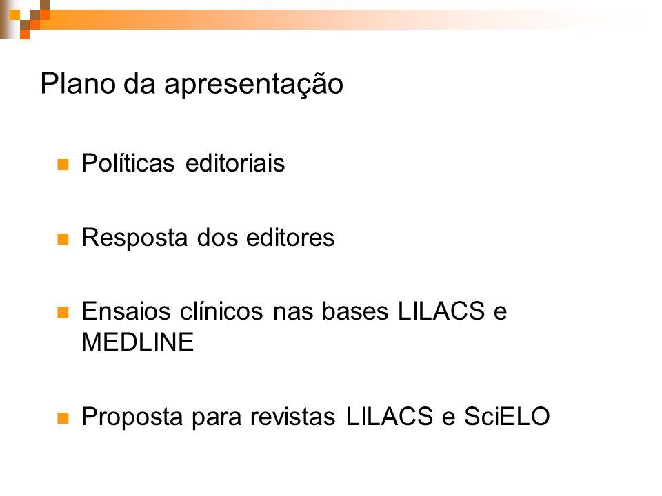Plano da apresentação Políticas editoriais Resposta dos editores