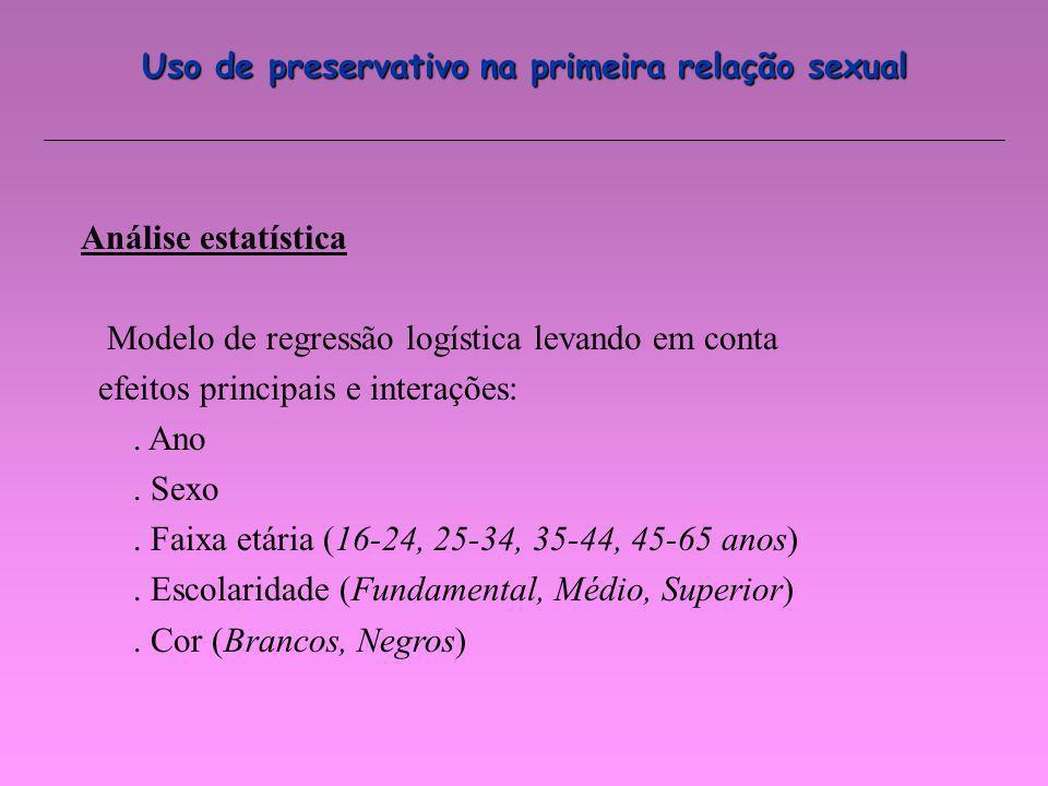 Uso de preservativo na primeira relação sexual