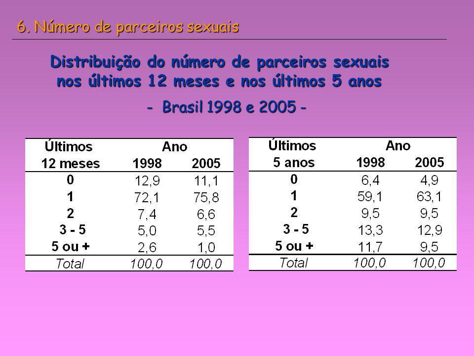 6. Número de parceiros sexuais