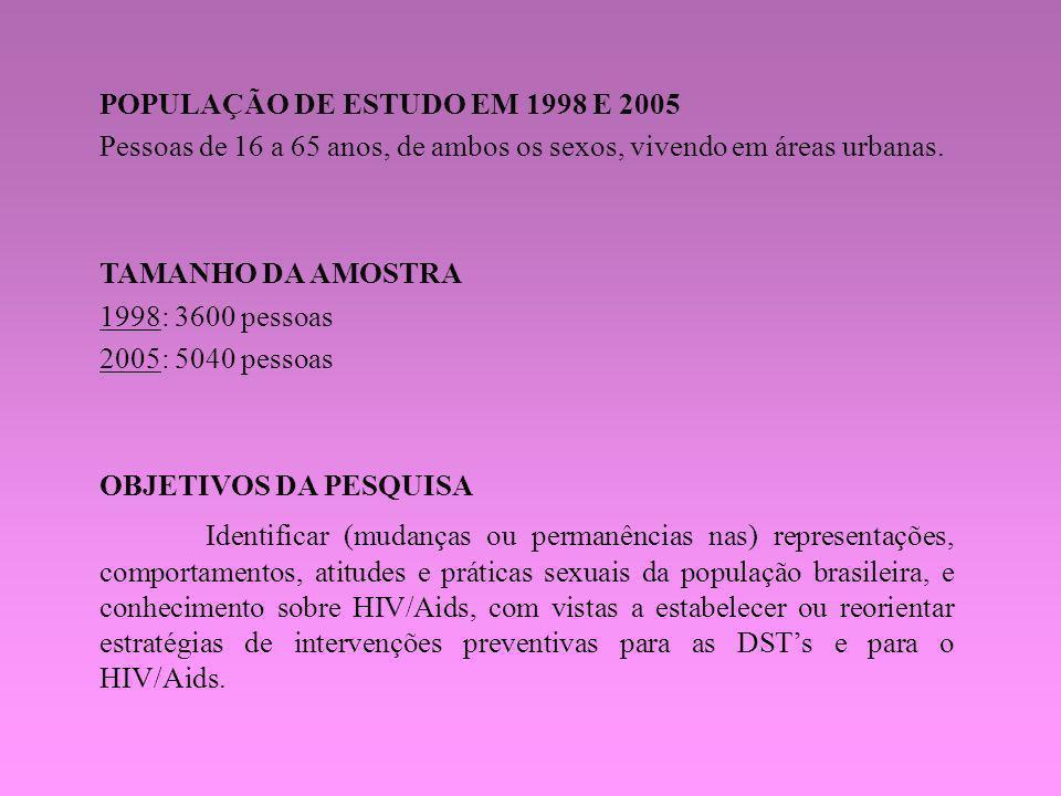 POPULAÇÃO DE ESTUDO EM 1998 E 2005