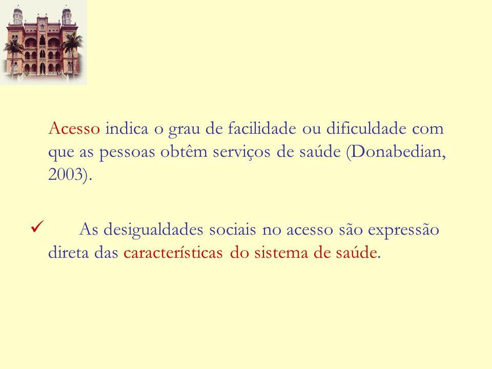 Acesso indica o grau de facilidade ou dificuldade com que as pessoas obtêm serviços de saúde (Donabedian, 2003).