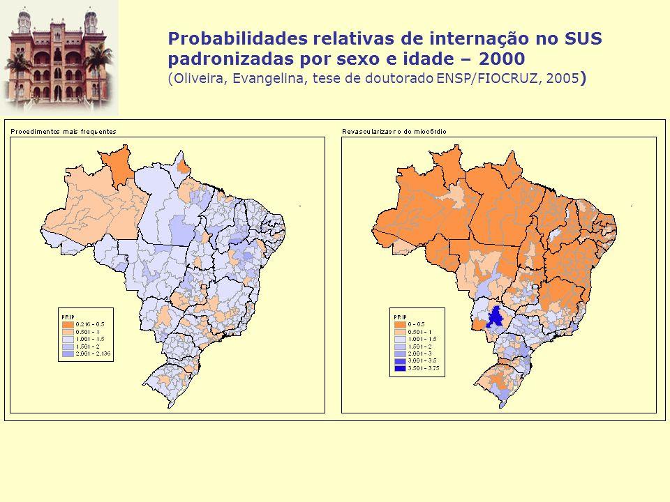 Probabilidades relativas de internação no SUS padronizadas por sexo e idade – 2000
