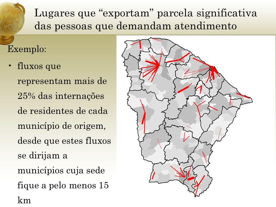Lugares que exportam parcela significativa das pessoas que demandam atendimento
