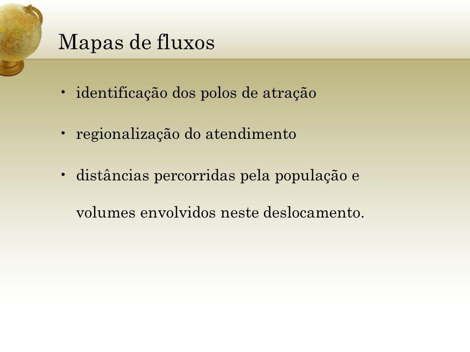 Mapas de fluxos identificação dos polos de atração