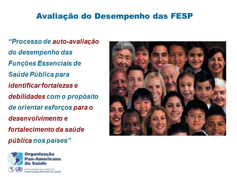 Avaliação do Desempenho das FESP