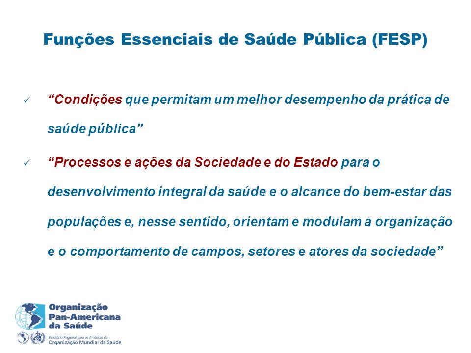 Funções Essenciais de Saúde Pública (FESP)
