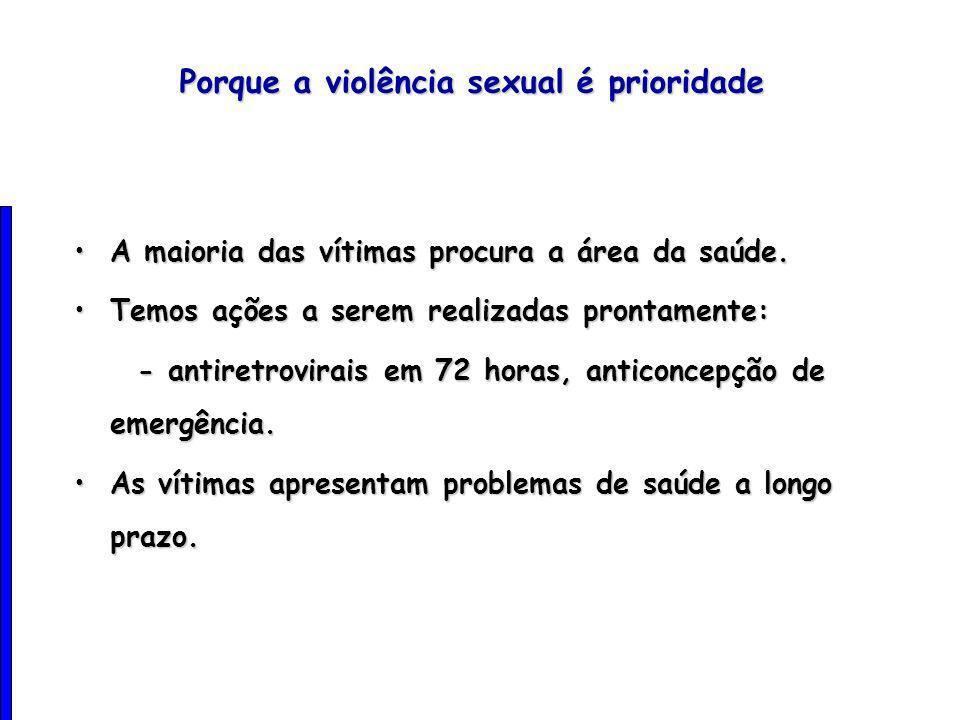 Porque a violência sexual é prioridade