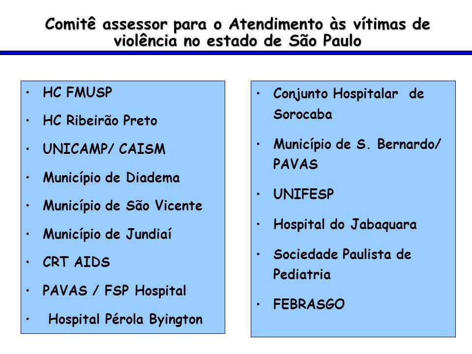 Comitê assessor para o Atendimento às vítimas de violência no estado de São Paulo