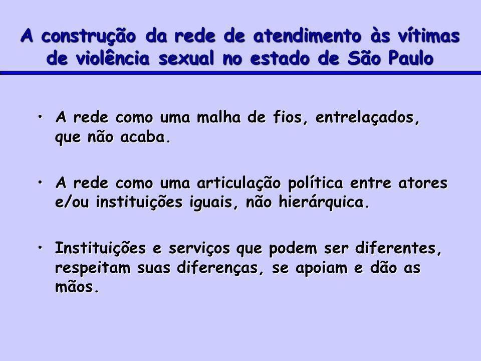 A construção da rede de atendimento às vítimas de violência sexual no estado de São Paulo