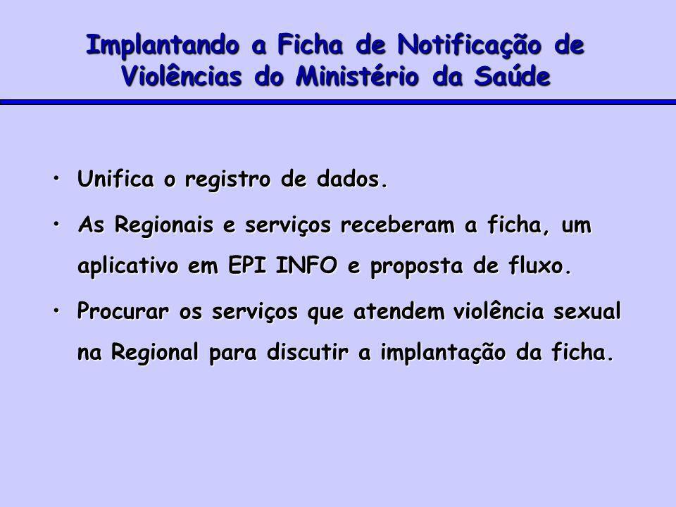 Implantando a Ficha de Notificação de Violências do Ministério da Saúde