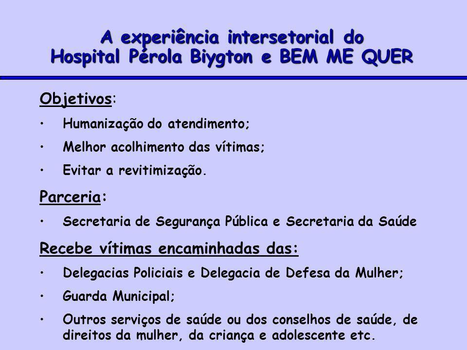 A experiência intersetorial do Hospital Pérola Biygton e BEM ME QUER