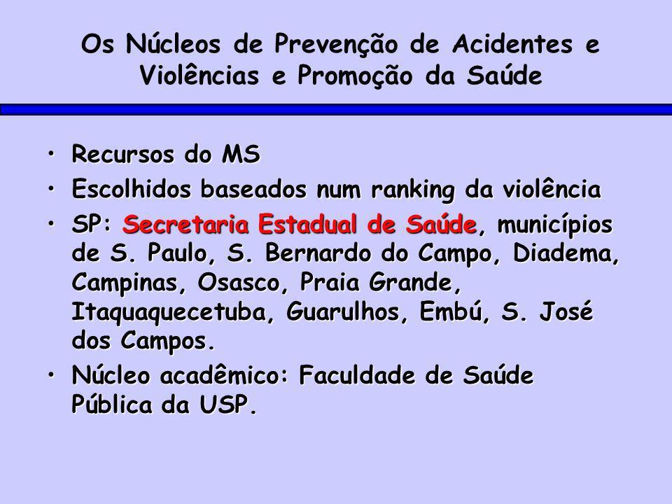 Os Núcleos de Prevenção de Acidentes e Violências e Promoção da Saúde