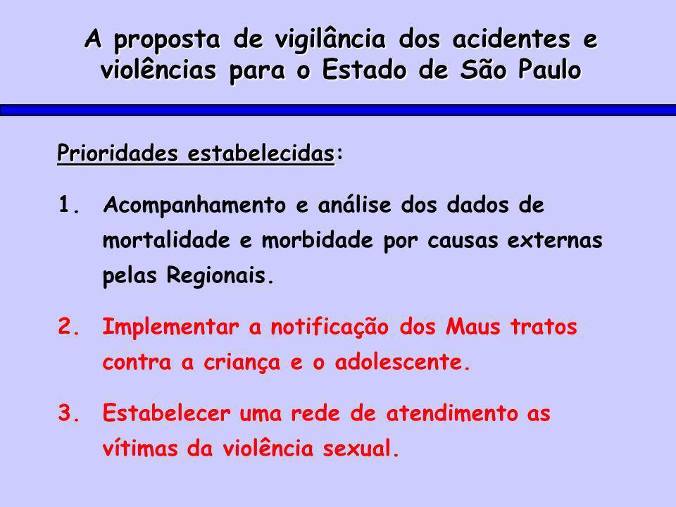 A proposta de vigilância dos acidentes e violências para o Estado de São Paulo