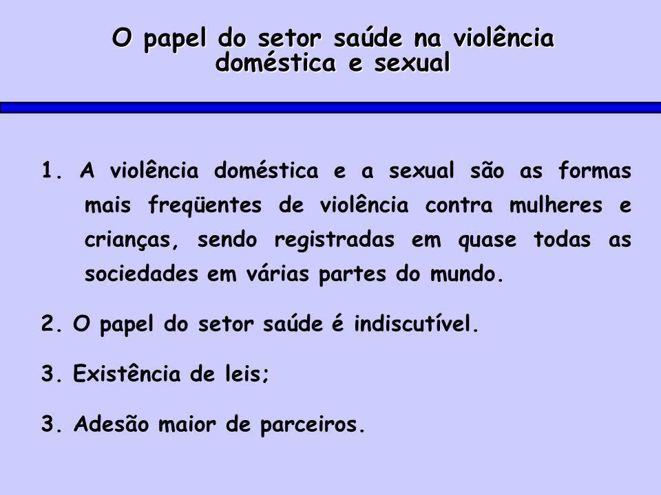 O papel do setor saúde na violência doméstica e sexual