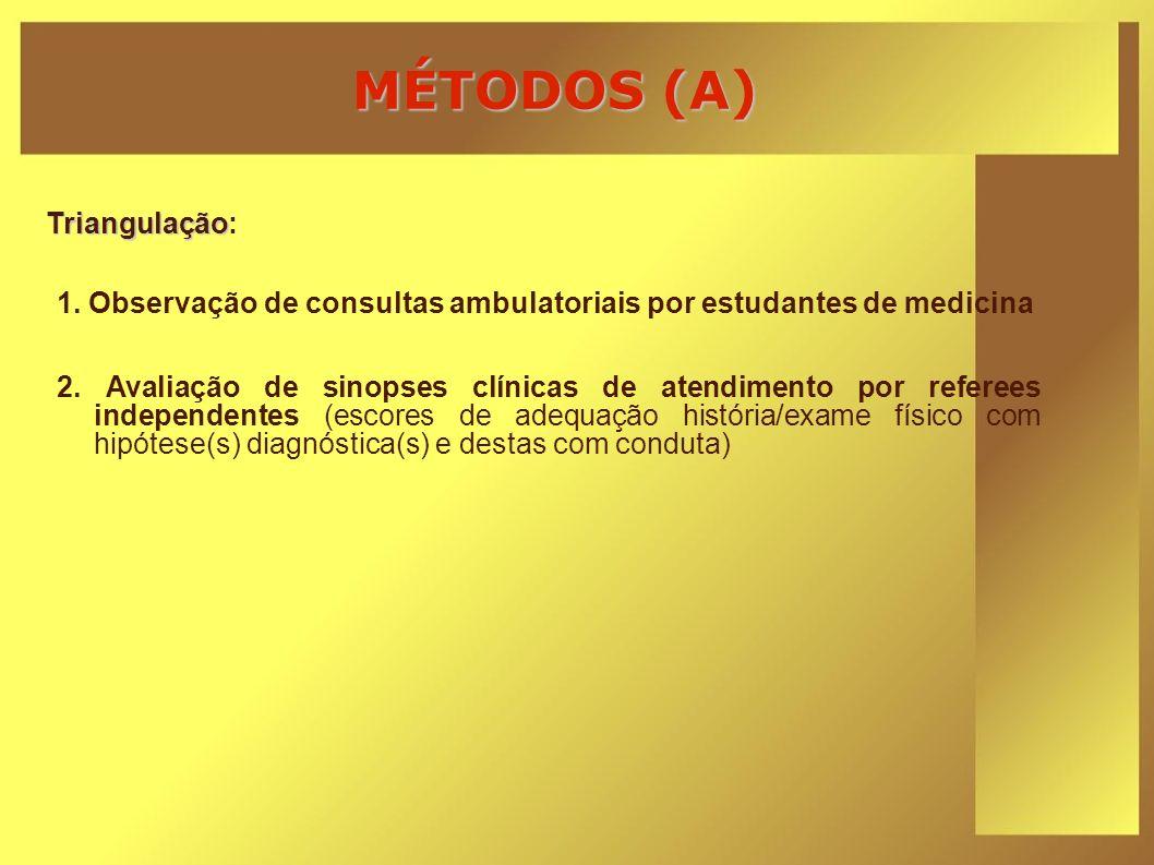 MÉTODOS (A) Triangulação: