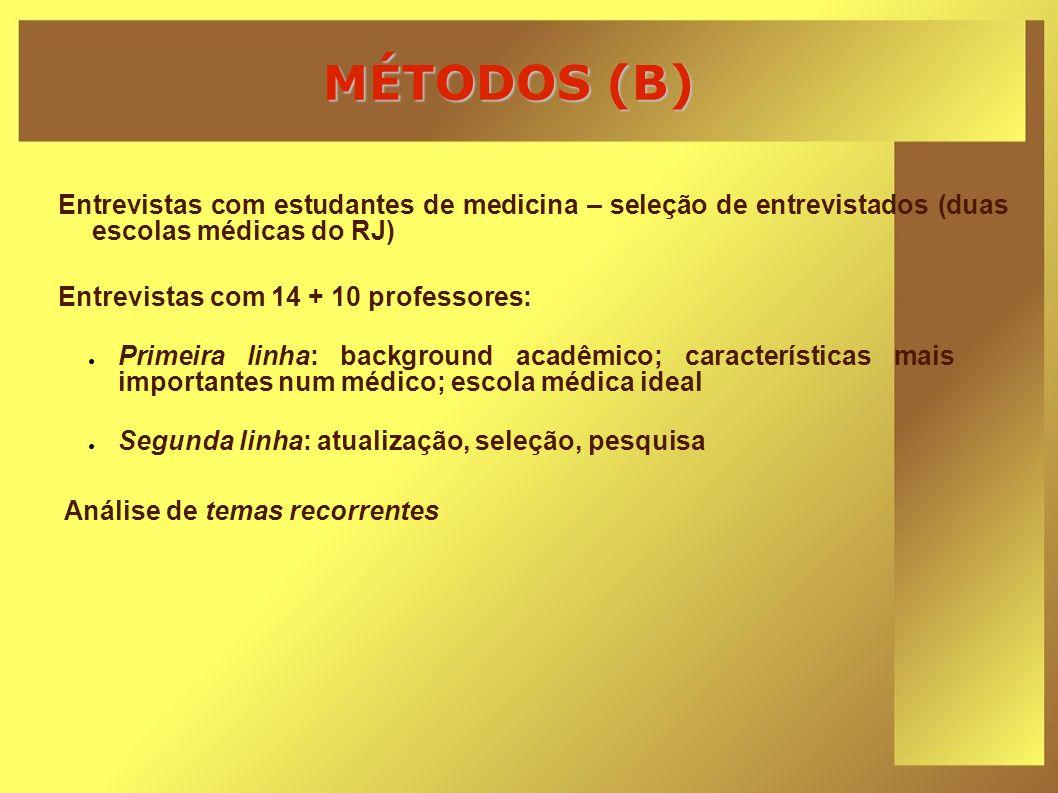 MÉTODOS (B)Entrevistas com estudantes de medicina – seleção de entrevistados (duas escolas médicas do RJ)
