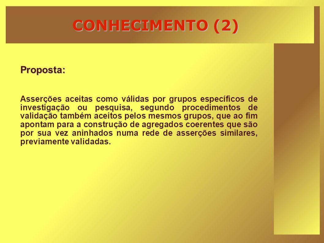 CONHECIMENTO (2) Proposta: