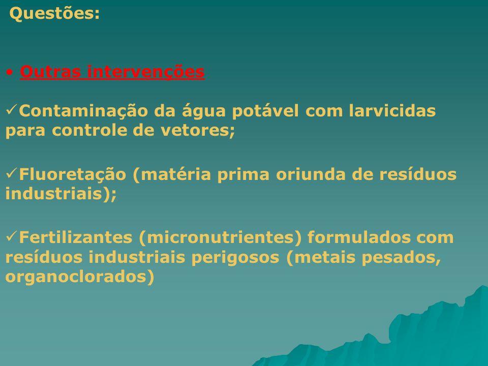 Contaminação da água potável com larvicidas para controle de vetores;