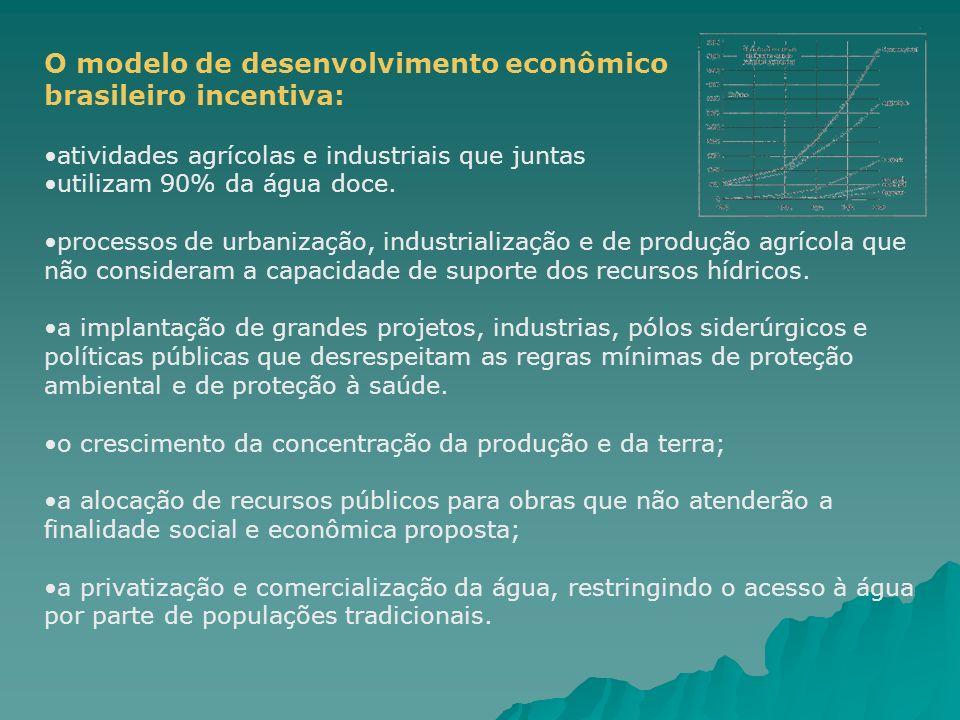 O modelo de desenvolvimento econômico brasileiro incentiva: