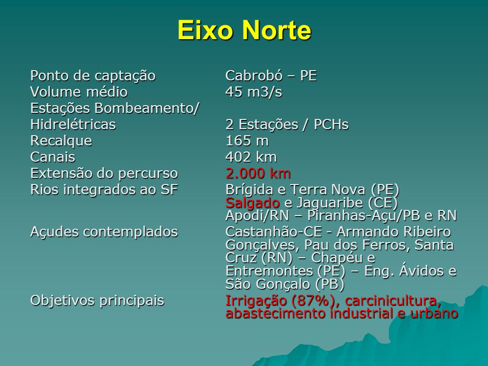 Eixo Norte Ponto de captação Cabrobó – PE Volume médio 45 m3/s