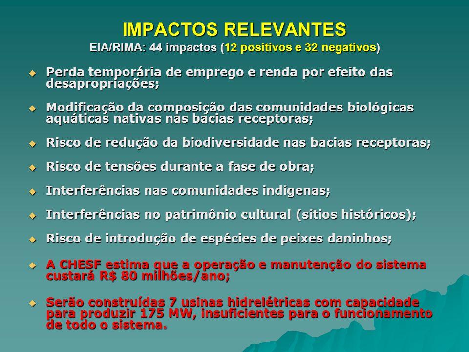 IMPACTOS RELEVANTES EIA/RIMA: 44 impactos (12 positivos e 32 negativos)