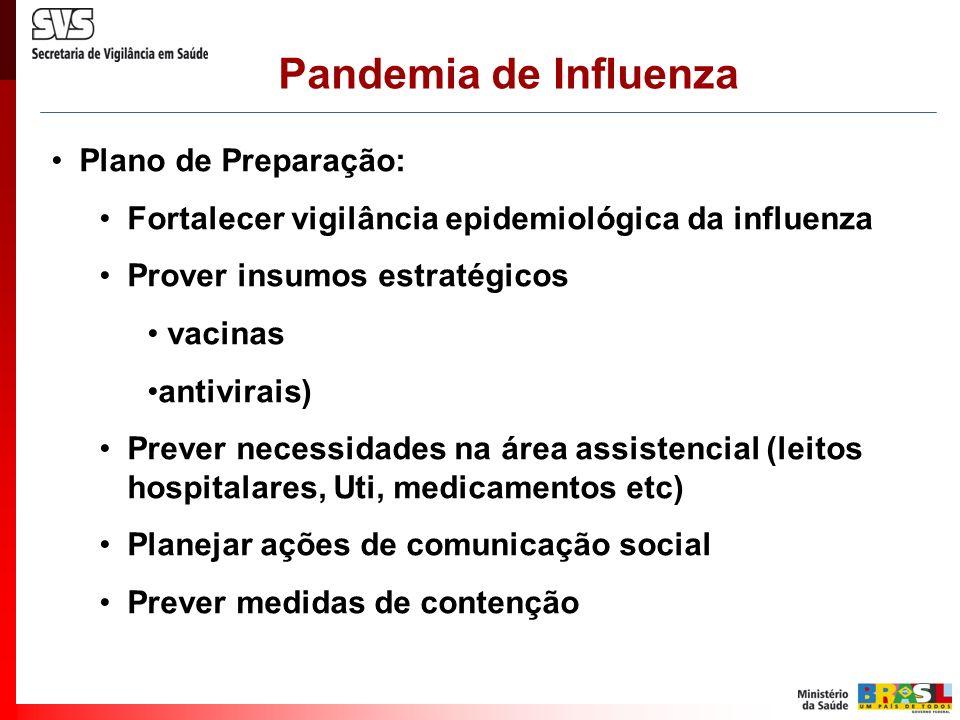 Pandemia de Influenza Plano de Preparação: